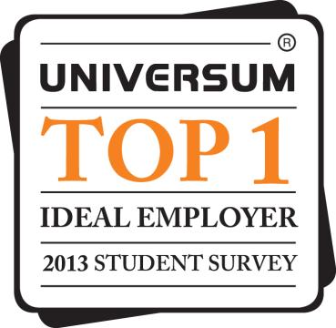 2013 - Student Survey