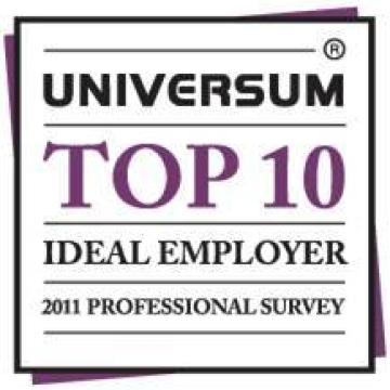 2011 - Professional Survey