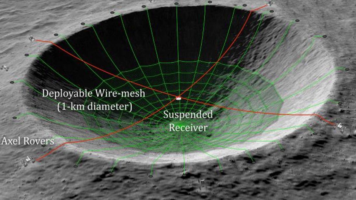 NASA chce przekształcić księżycowy krater w gigantyczny radioteleskop
