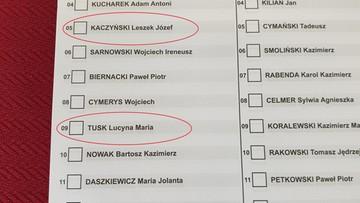 Tusk i Kaczyński na jednej liście w Gdańsku. Wystawili ich... ludowcy