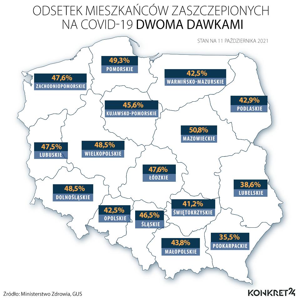 Odsetek mieszkańców zaszczepionych na COVID-19 dwoma dawkami - stan na 11 października 2021