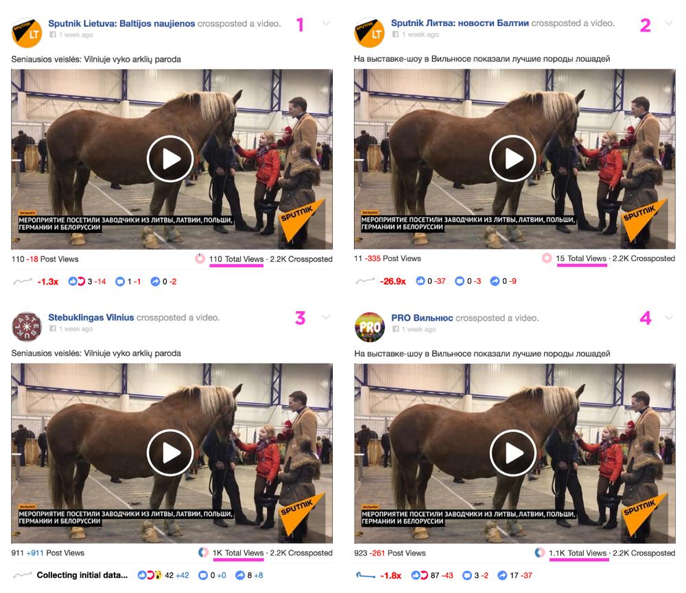 Więcej osób zobaczyło wideo Sputnika na stronach FB z nieautentycznej sieci, oficjalnie z nim niepowiązanych