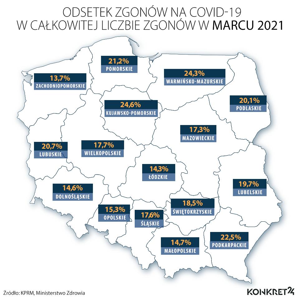 Odsetek zgonów na COVID-19 w całkowitej liczbie zgonów w marcu 2021